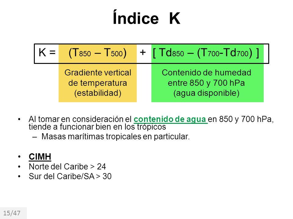 Índice K K = (T850 – T500) + [ Td850 – (T700-Td700) ] CIMH